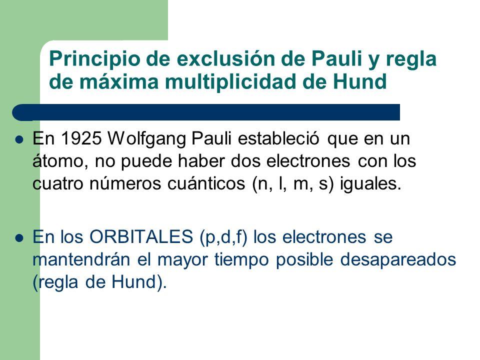 Principio de exclusión de Pauli y regla de máxima multiplicidad de Hund En 1925 Wolfgang Pauli estableció que en un átomo, no puede haber dos electron