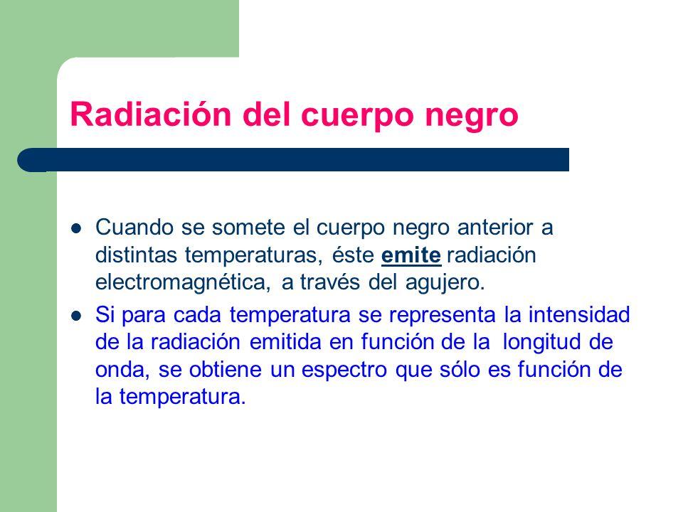 Radiación del cuerpo negro Cuando se somete el cuerpo negro anterior a distintas temperaturas, éste emite radiación electromagnética, a través del agu