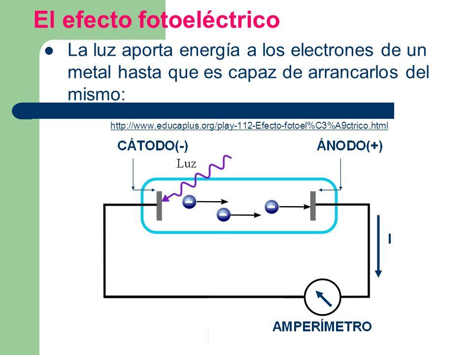 El efecto fotoeléctrico La luz aporta energía a los electrones de un metal hasta que es capaz de arrancarlos del mismo: http://www.educaplus.org/play-