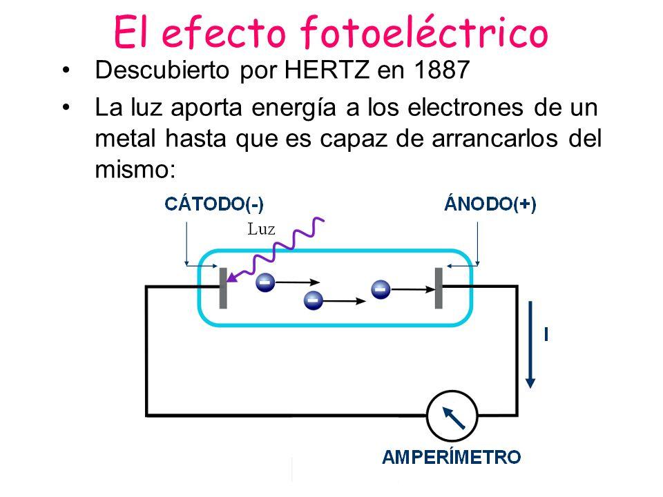 El efecto fotoeléctrico Descubierto por HERTZ en 1887 La luz aporta energía a los electrones de un metal hasta que es capaz de arrancarlos del mismo: