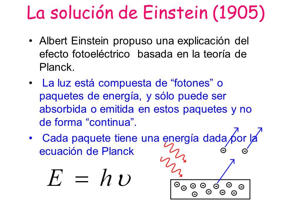La solución de Einstein (1905) Albert Einstein propuso una explicación del efecto fotoeléctrico basada en la teoría de Planck. La luz está compuesta d