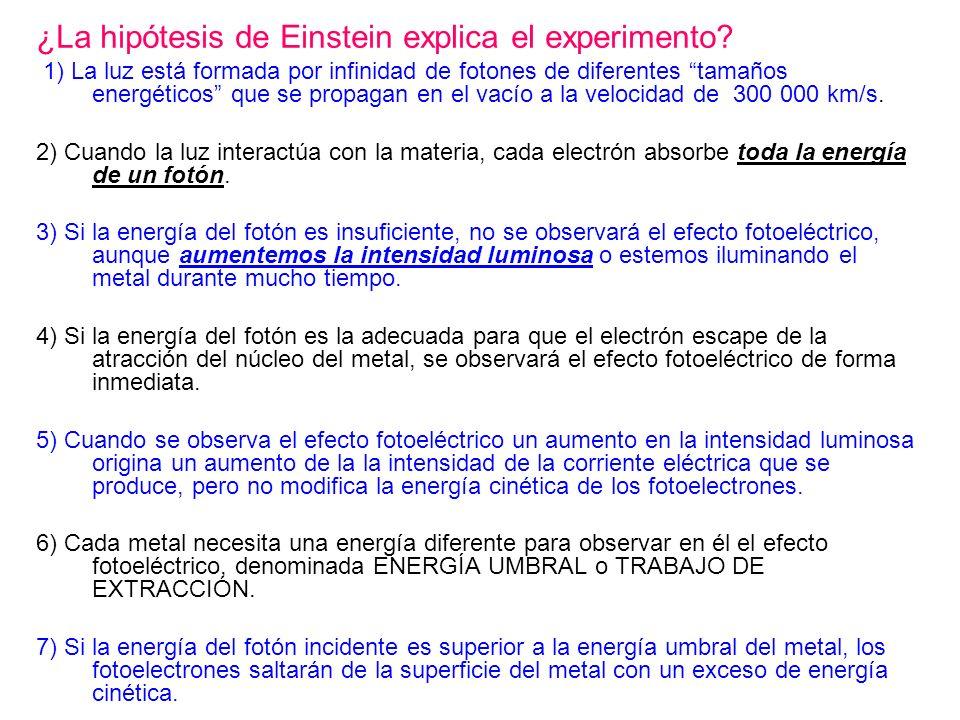 ¿La hipótesis de Einstein explica el experimento? 1) La luz está formada por infinidad de fotones de diferentes tamaños energéticos que se propagan en