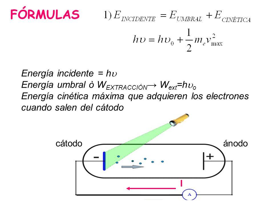 FÓRMULAS Energía incidente = h Energía umbral ò W EXTRACCIÓN W ext =h o Energía cinética máxima que adquieren los electrones cuando salen del cátodo á