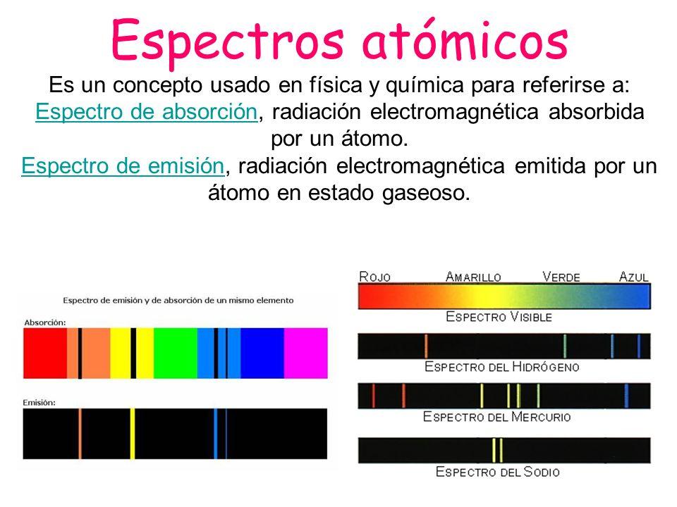 Espectros atómicos Es un concepto usado en física y química para referirse a: Espectro de absorción, radiación electromagnética absorbida por un átomo