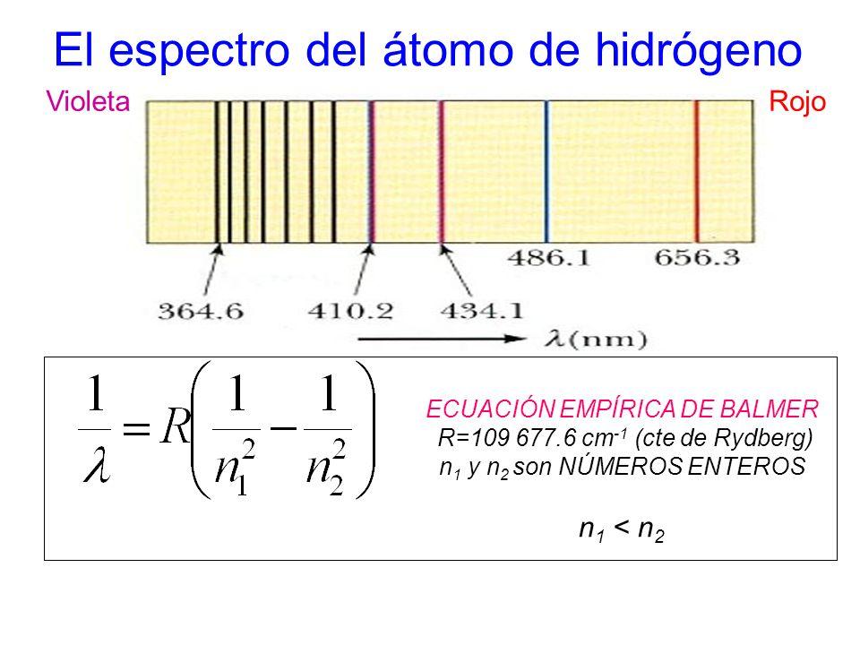El espectro del átomo de hidrógeno ECUACIÓN EMPÍRICA DE BALMER R=109 677.6 cm -1 (cte de Rydberg) n 1 y n 2 son NÚMEROS ENTEROS n 1 < n 2 RojoVioleta