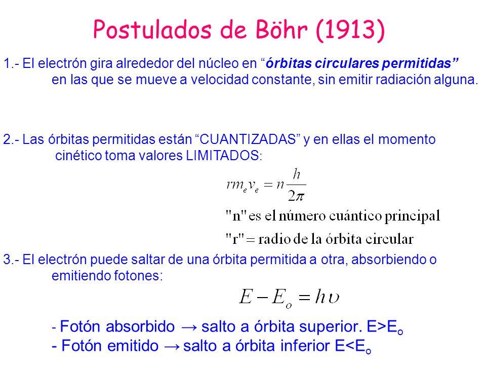 Postulados de Böhr (1913) 1.- El electrón gira alrededor del núcleo en órbitas circulares permitidas en las que se mueve a velocidad constante, sin em