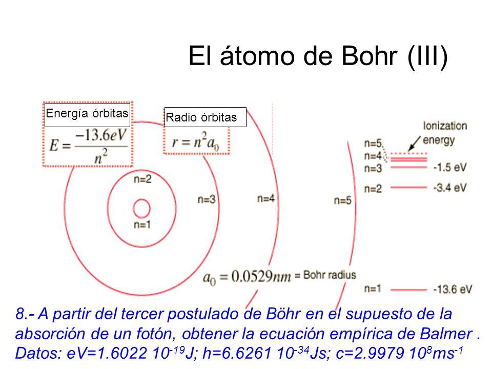 El átomo de Bohr (III) Energía órbitas Radio órbitas 8.- A partir del tercer postulado de Böhr en el supuesto de la absorción de un fotón, obtener la