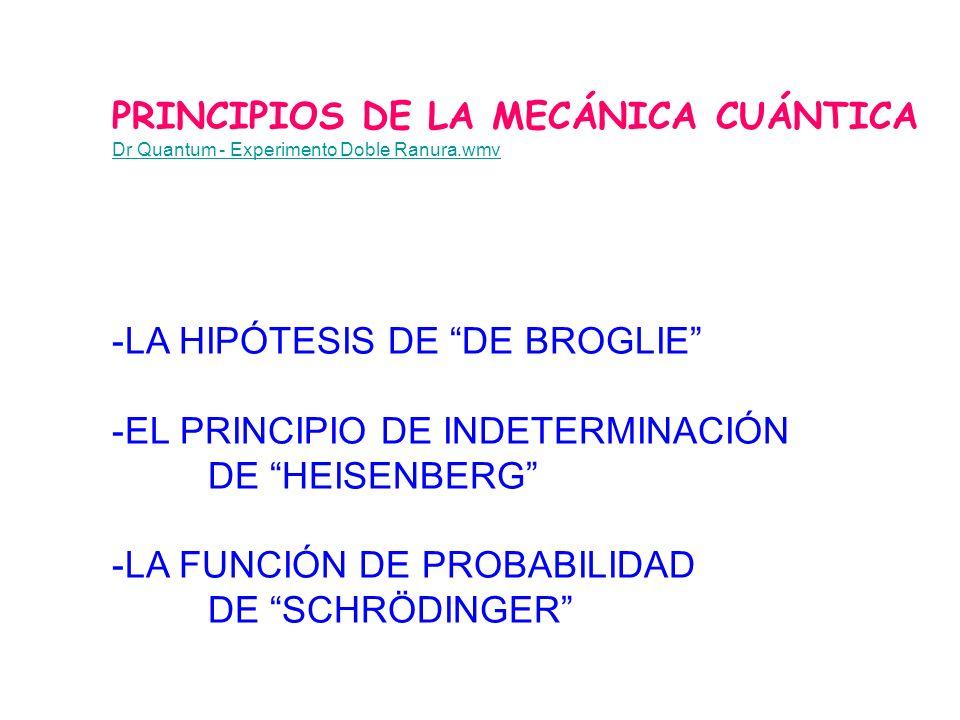 PRINCIPIOS DE LA MECÁNICA CUÁNTICA Dr Quantum - Experimento Doble Ranura.wmv -LA HIPÓTESIS DE DE BROGLIE -EL PRINCIPIO DE INDETERMINACIÓN DE HEISENBER