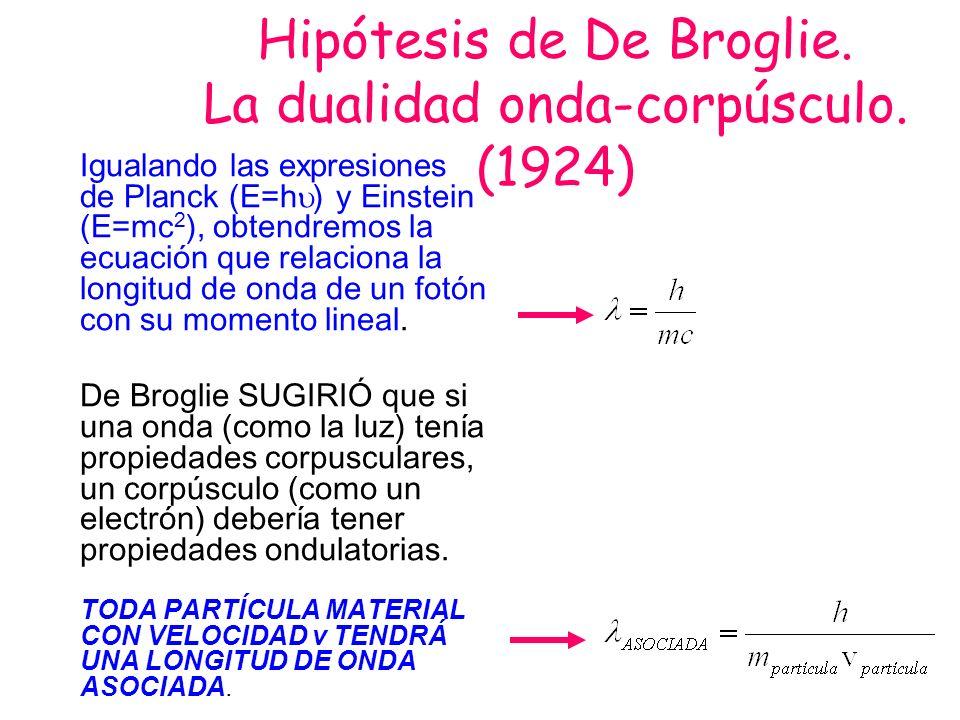 Hipótesis de De Broglie. La dualidad onda-corpúsculo. (1924) Igualando las expresiones de Planck (E=h ) y Einstein (E=mc 2 ), obtendremos la ecuación