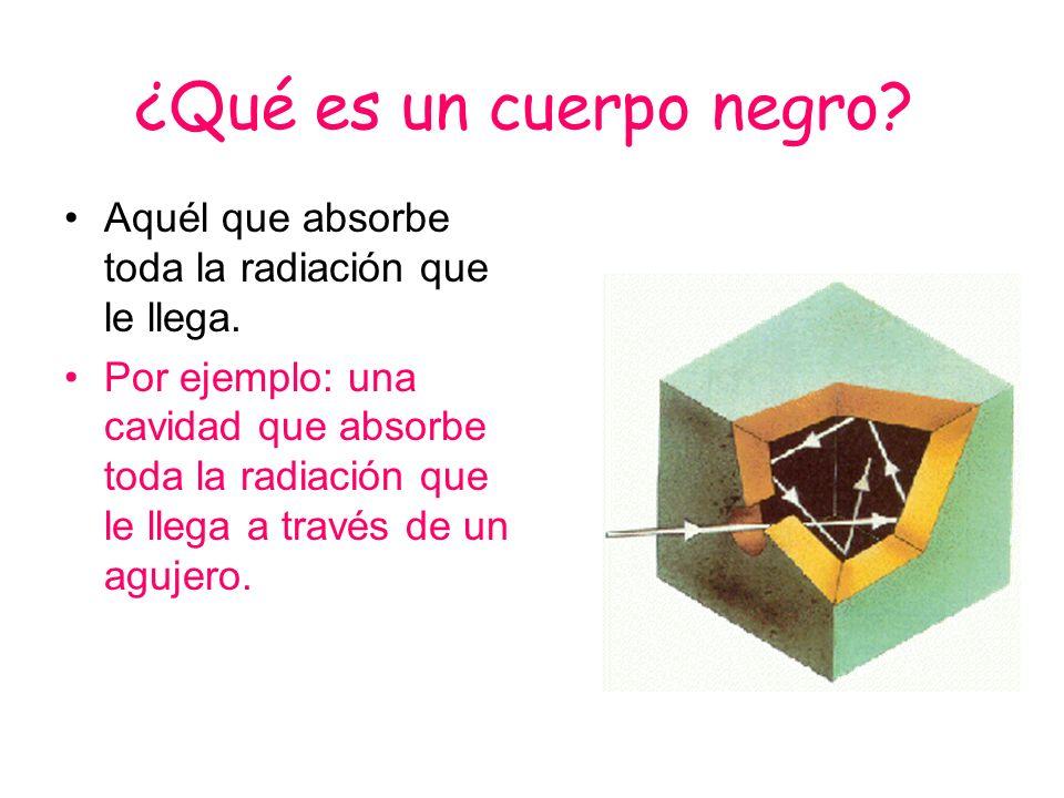 ¿Qué es un cuerpo negro? Aquél que absorbe toda la radiación que le llega. Por ejemplo: una cavidad que absorbe toda la radiación que le llega a travé