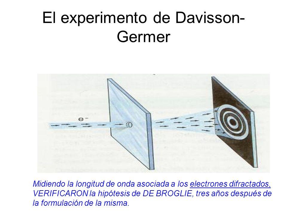 El experimento de Davisson- Germer Midiendo la longitud de onda asociada a los electrones difractados, VERIFICARON la hipótesis de DE BROGLIE, tres añ