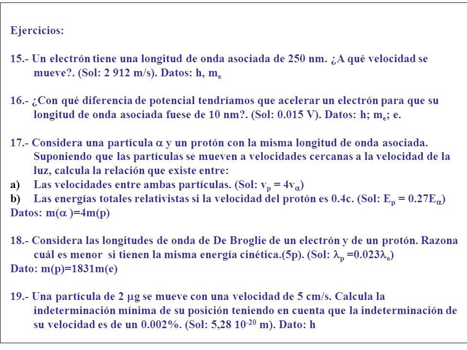 Ejercicios: 15.- Un electrón tiene una longitud de onda asociada de 250 nm. ¿A qué velocidad se mueve?. (Sol: 2 912 m/s). Datos: h, m e 16.- ¿Con qué