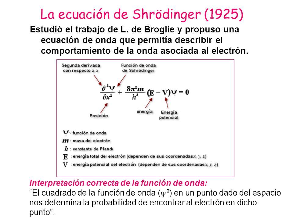 La ecuación de Shrödinger (1925) Interpretación correcta de la función de onda: El cuadrado de la función de onda ( 2 ) en un punto dado del espacio n