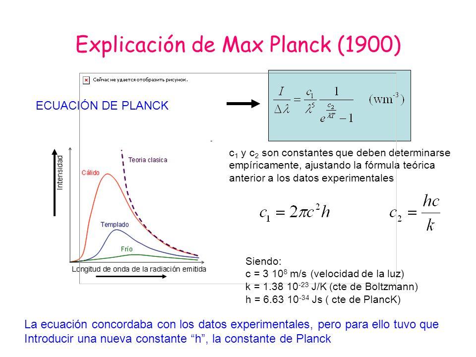 Explicación de Max Planck (1900) c 1 y c 2 son constantes que deben determinarse empíricamente, ajustando la fórmula teórica anterior a los datos expe