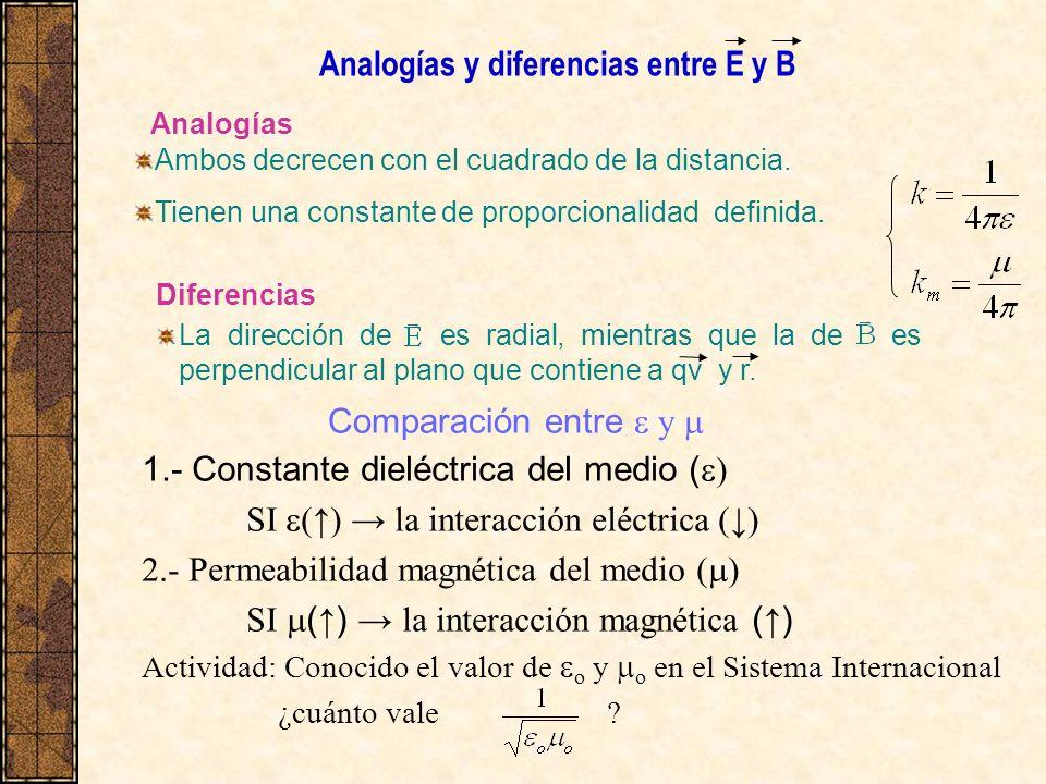 Analogías y diferencias entre E y B Analogías Ambos decrecen con el cuadrado de la distancia. Tienen una constante de proporcionalidad definida. Difer