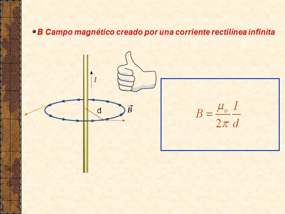 B Campo magnético creado por una corriente rectilínea infinita d