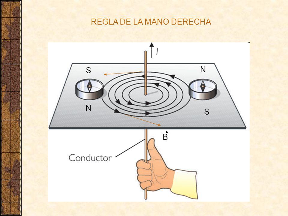 REGLA DE LA MANO DERECHA N S N S B