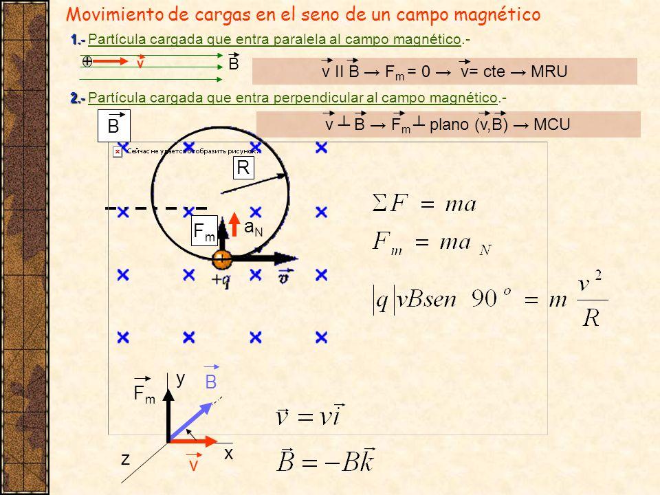 Movimiento de cargas en el seno de un campo magnético 2.- 2.- Partícula cargada que entra perpendicular al campo magnético.- R B aNaN v B F m plano (v