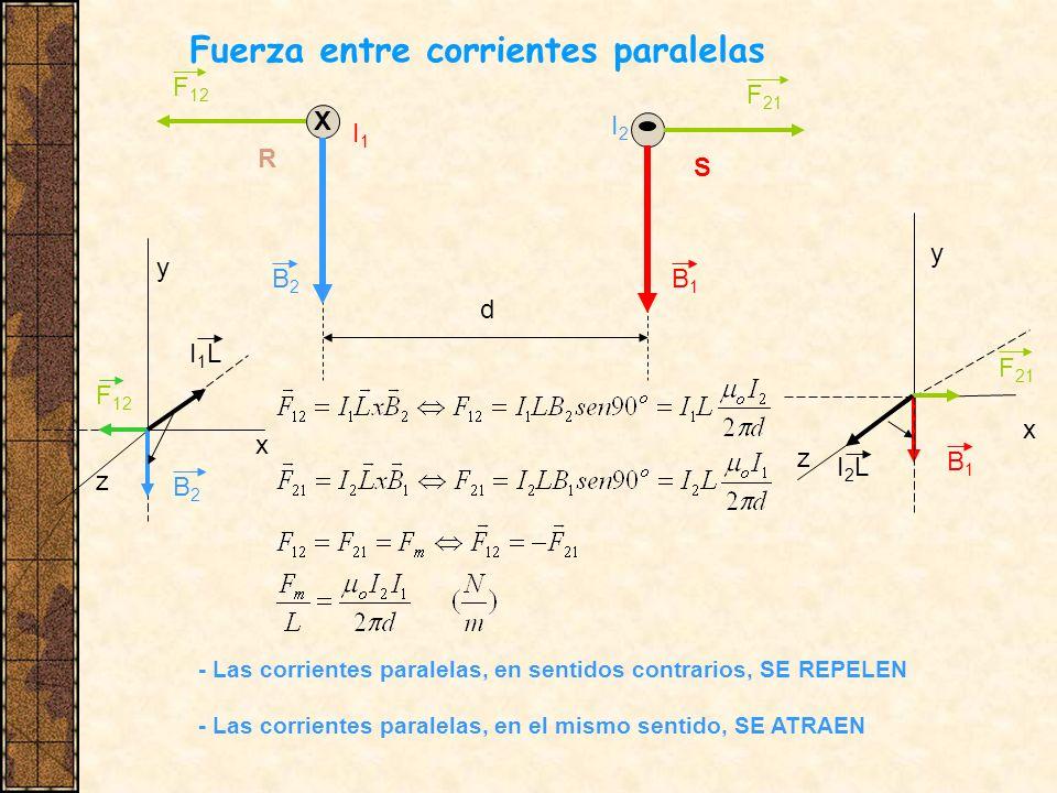 Fuerza entre corrientes paralelas X y x z I1I1 I2I2 d R S B2B2 B1B1 B1B1 I2LI2L F 21 F 12 F 21 - Las corrientes paralelas, en sentidos contrarios, SE