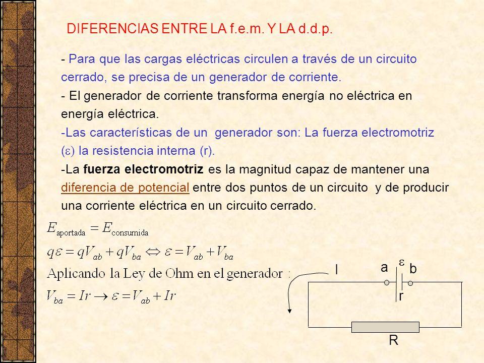 R I a b r DIFERENCIAS ENTRE LA f.e.m. Y LA d.d.p. - Para que las cargas eléctricas circulen a través de un circuito cerrado, se precisa de un generado