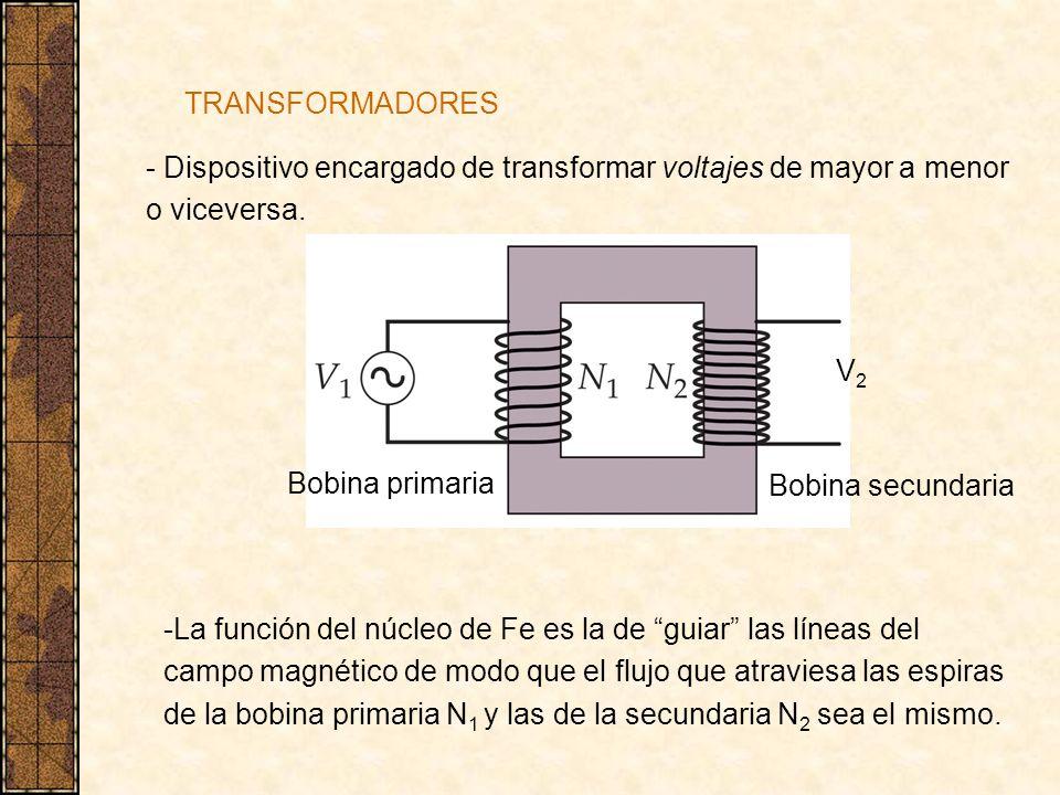 TRANSFORMADORES - Dispositivo encargado de transformar voltajes de mayor a menor o viceversa. -La función del núcleo de Fe es la de guiar las líneas d