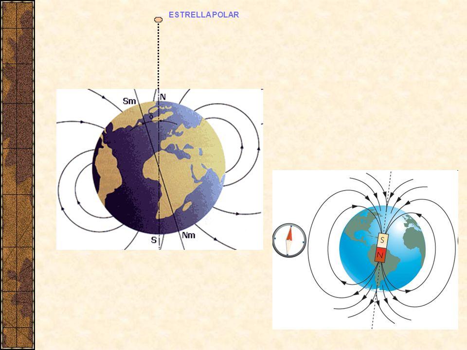 1820: Oersted observa una relación entre electricidad y magnetismo consistente en que cuando colocaba la aguja de una brújula cerca de un alambre por el que circulaba corriente, ésta experimentaba una desviación.
