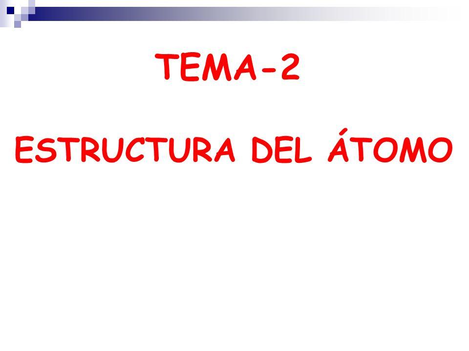 TEMA-2 ESTRUCTURA DEL ÁTOMO