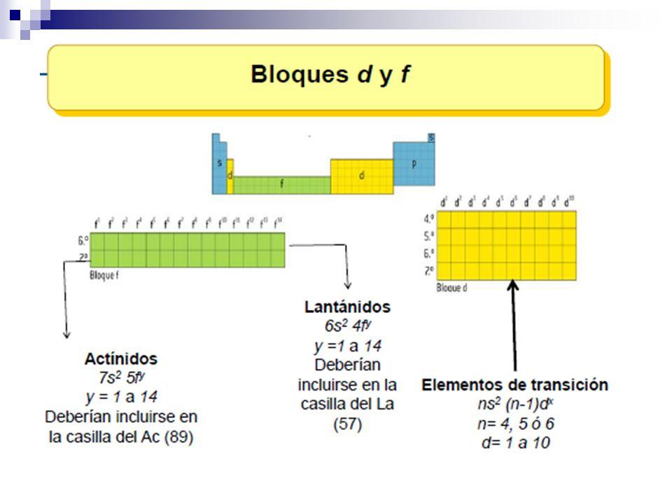 RESUMEN 1.- Cada elemento de un periodo se distingue del anterior por una unidad en el número atómico, o por su electrón diferenciador.