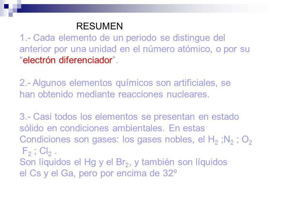 RESUMEN 1.- Cada elemento de un periodo se distingue del anterior por una unidad en el número atómico, o por su electrón diferenciador. 2.- Algunos el