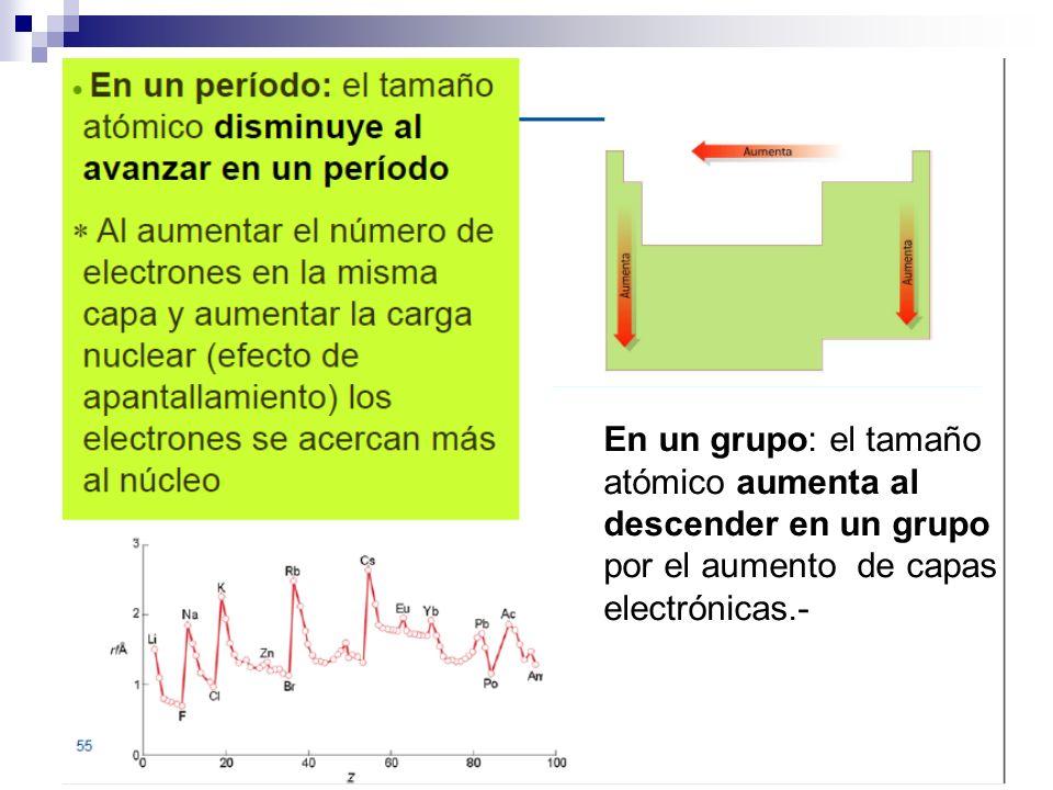 En un grupo: el tamaño atómico aumenta al descender en un grupo por el aumento de capas electrónicas.-