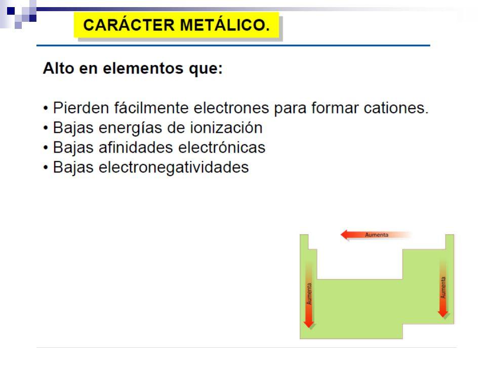 PODER REDUCTOR-PODER OXIDANTE a) Un elemento es más REDUCTOR que otro si su tendencia a PERDER electrones es elevada.