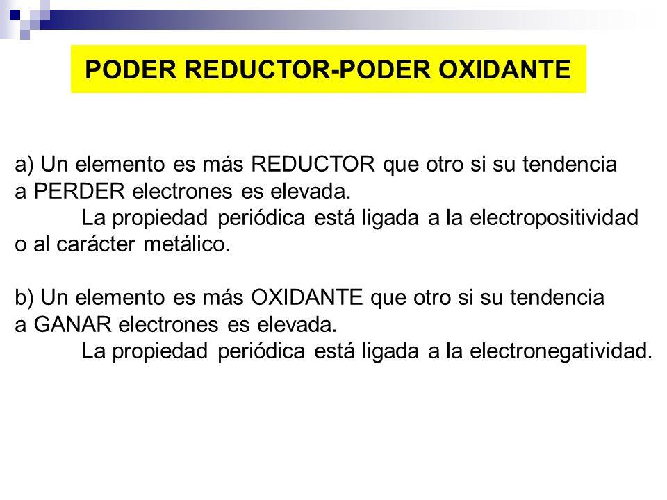 PODER REDUCTOR-PODER OXIDANTE a) Un elemento es más REDUCTOR que otro si su tendencia a PERDER electrones es elevada. La propiedad periódica está liga