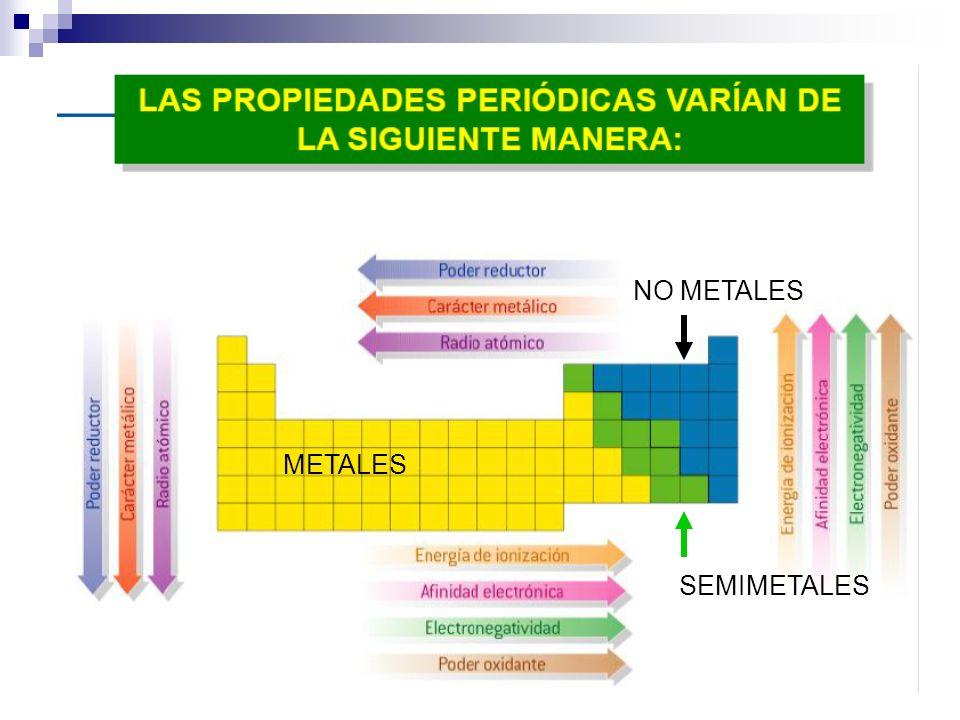 METALES NO METALES SEMIMETALES