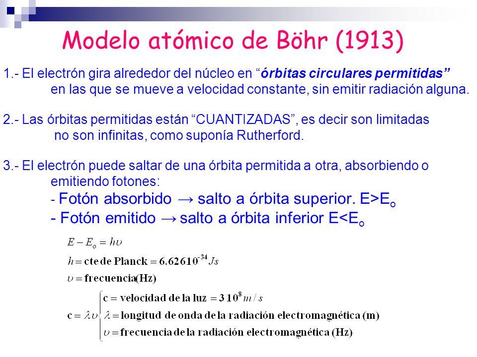 Modelo atómico de Böhr (1913) 1.- El electrón gira alrededor del núcleo en órbitas circulares permitidas en las que se mueve a velocidad constante, si