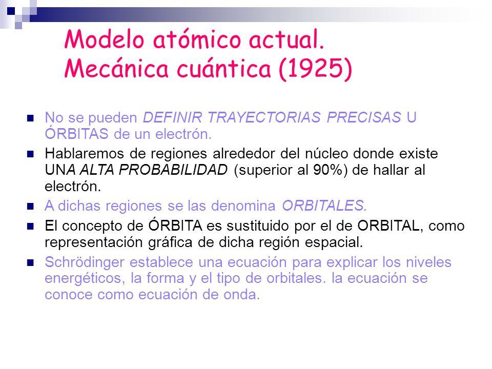 Modelo atómico actual. Mecánica cuántica (1925) No se pueden DEFINIR TRAYECTORIAS PRECISAS U ÓRBITAS de un electrón. Hablaremos de regiones alrededor