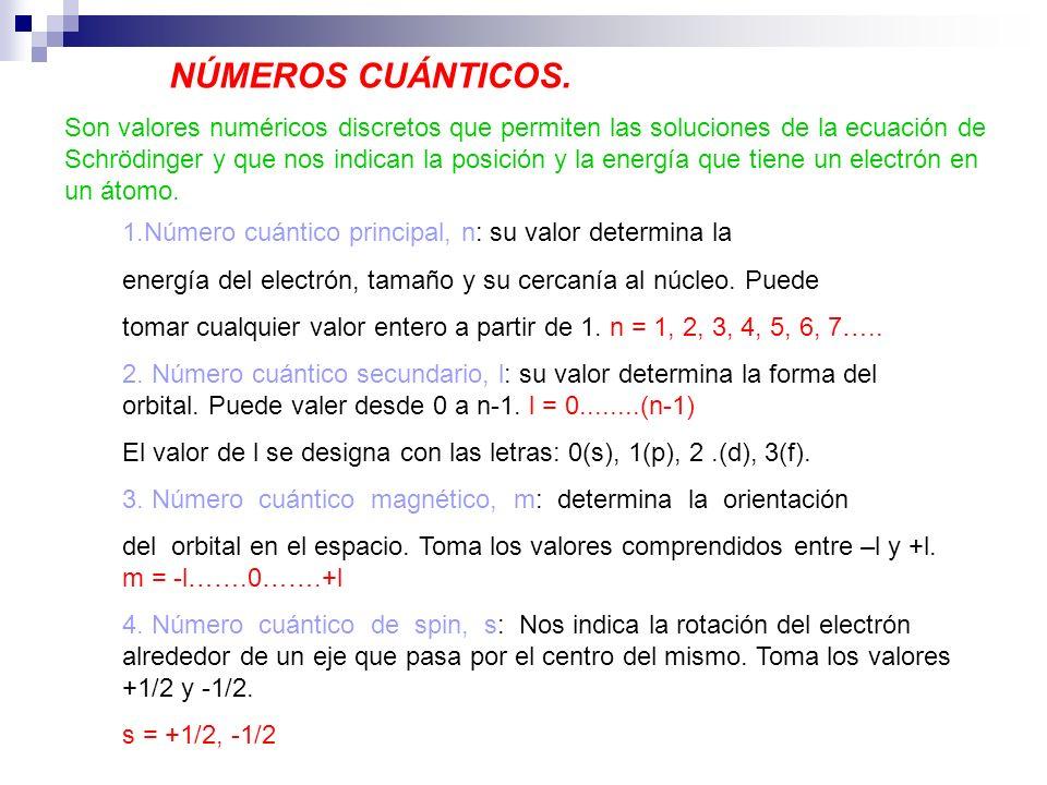 NÚMEROS CUÁNTICOS. 1.Número cuántico principal, n: su valor determina la energía del electrón, tamaño y su cercanía al núcleo. Puede tomar cualquier v