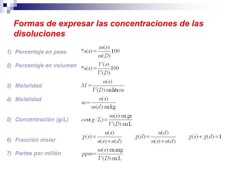 Formas de expresar las concentraciones de las disoluciones 1)Porcentaje en peso 2)Porcentaje en volumen 3)Molaridad 4)Molalidad 5)Concentración (g/L) 6)Fracción molar 7)Partes por millón