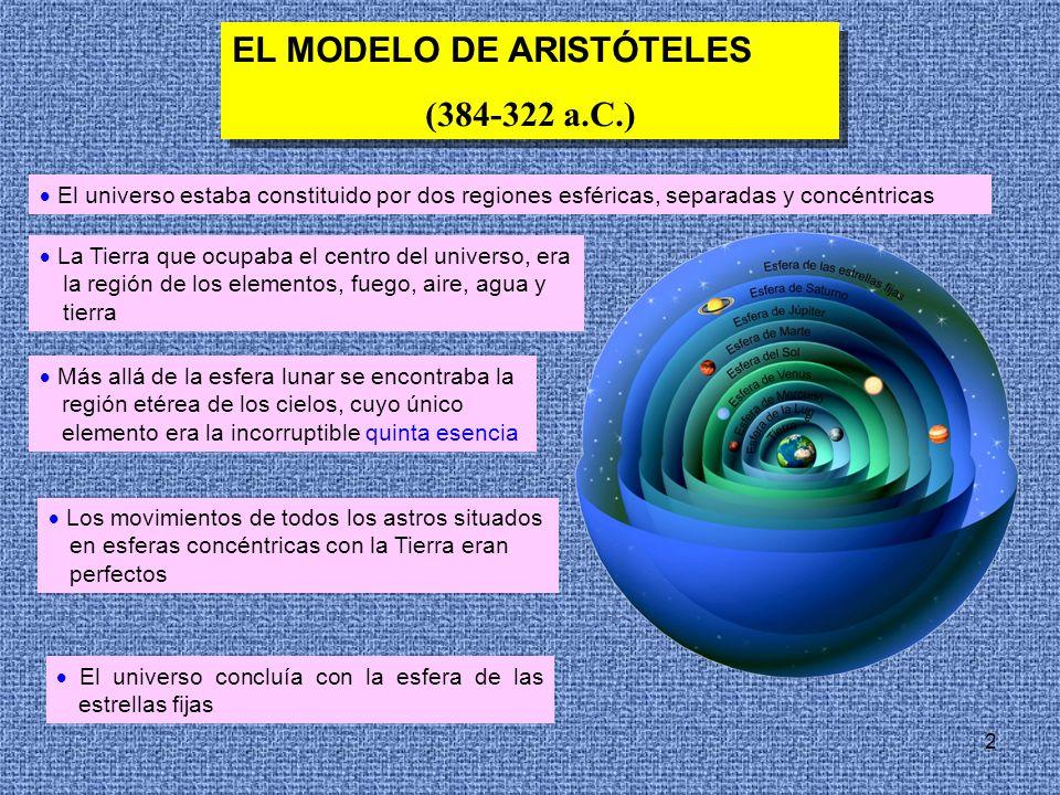 2 El universo estaba constituido por dos regiones esféricas, separadas y concéntricas La Tierra que ocupaba el centro del universo, era la región de l