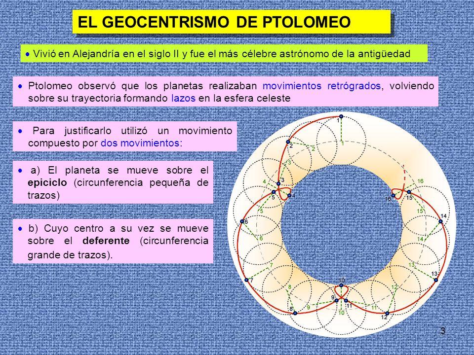 3 Ptolomeo observó que los planetas realizaban movimientos retrógrados, volviendo sobre su trayectoria formando lazos en la esfera celeste Para justif