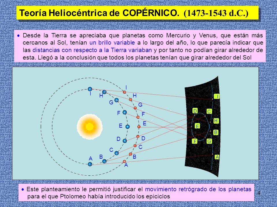 4 Teoría Heliocéntrica de COPÉRNICO. (1473-1543 d.C.) Desde la Tierra se apreciaba que planetas como Mercurio y Venus, que están más cercanos al Sol,