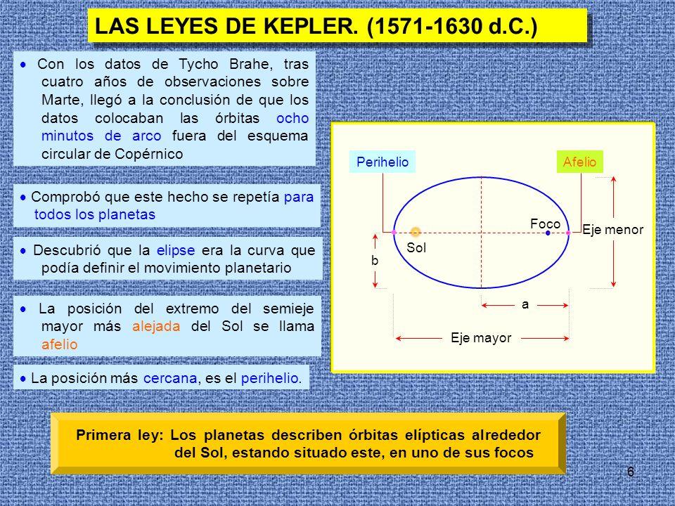 6 LAS LEYES DE KEPLER. (1571-1630 d.C.) Sol Foco Eje menor Con los datos de Tycho Brahe, tras cuatro años de observaciones sobre Marte, llegó a la con
