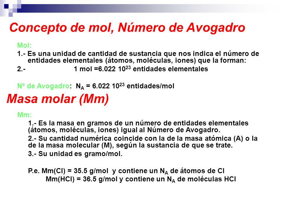 Concepto de mol, Número de Avogadro Mol: 1.- Es una unidad de cantidad de sustancia que nos indica el número de entidades elementales (átomos, molécul