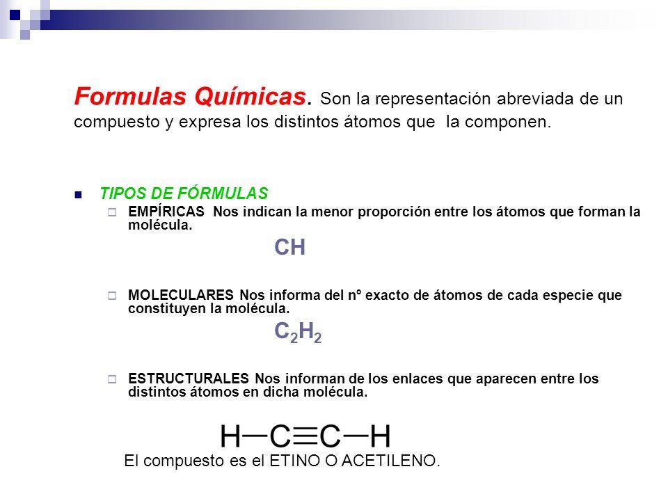 Formulas Químicas. Son la representación abreviada de un compuesto y expresa los distintos átomos que la componen. TIPOS DE FÓRMULAS EMPÍRICAS Nos ind