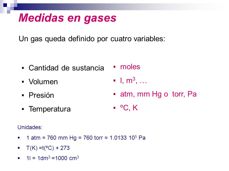 Un gas queda definido por cuatro variables: Cantidad de sustancia Volumen Presión Temperatura moles l, m 3, … atm, mm Hg o torr, Pa ºC, K Unidades: 1