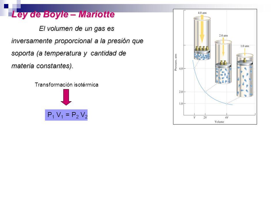 Ley de Boyle – Mariotte El volumen de un gas es inversamente proporcional a la presión que soporta (a temperatura y cantidad de materia constantes). P