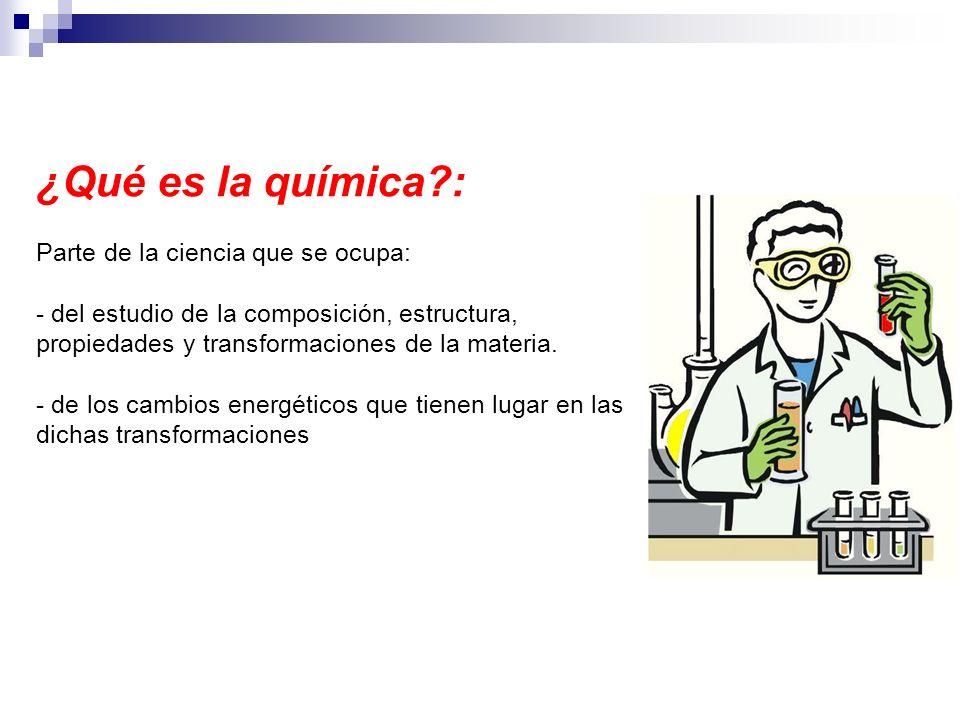 Formulas Químicas.