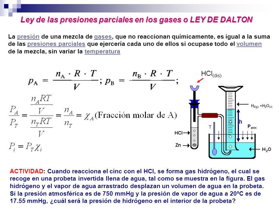 ACTIVIDAD: Cuando reacciona el cinc con el HCl, se forma gas hidrógeno, el cual se recoge en una probeta invertida llena de agua, tal como se muestra
