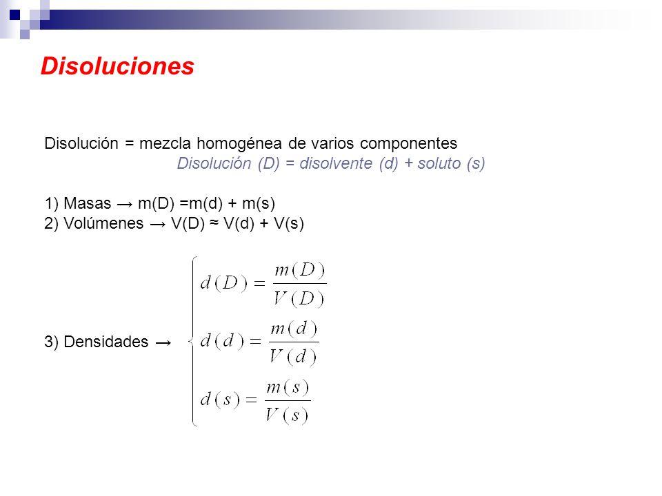 Disoluciones Disolución = mezcla homogénea de varios componentes Disolución (D) = disolvente (d) + soluto (s) 1) Masas m(D) =m(d) + m(s) 2) Volúmenes