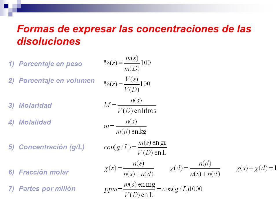 Formas de expresar las concentraciones de las disoluciones 1)Porcentaje en peso 2)Porcentaje en volumen 3)Molaridad 4)Molalidad 5)Concentración (g/L)