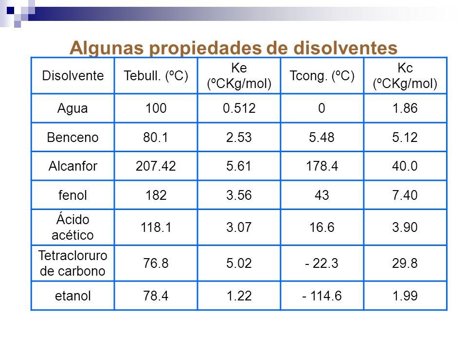 Algunas propiedades de disolventes comunes DisolventeTebull. (ºC) Ke (ºCKg/mol) Tcong. (ºC) Kc (ºCKg/mol) Agua1000.51201.86 Benceno80.12.535.485.12 Al